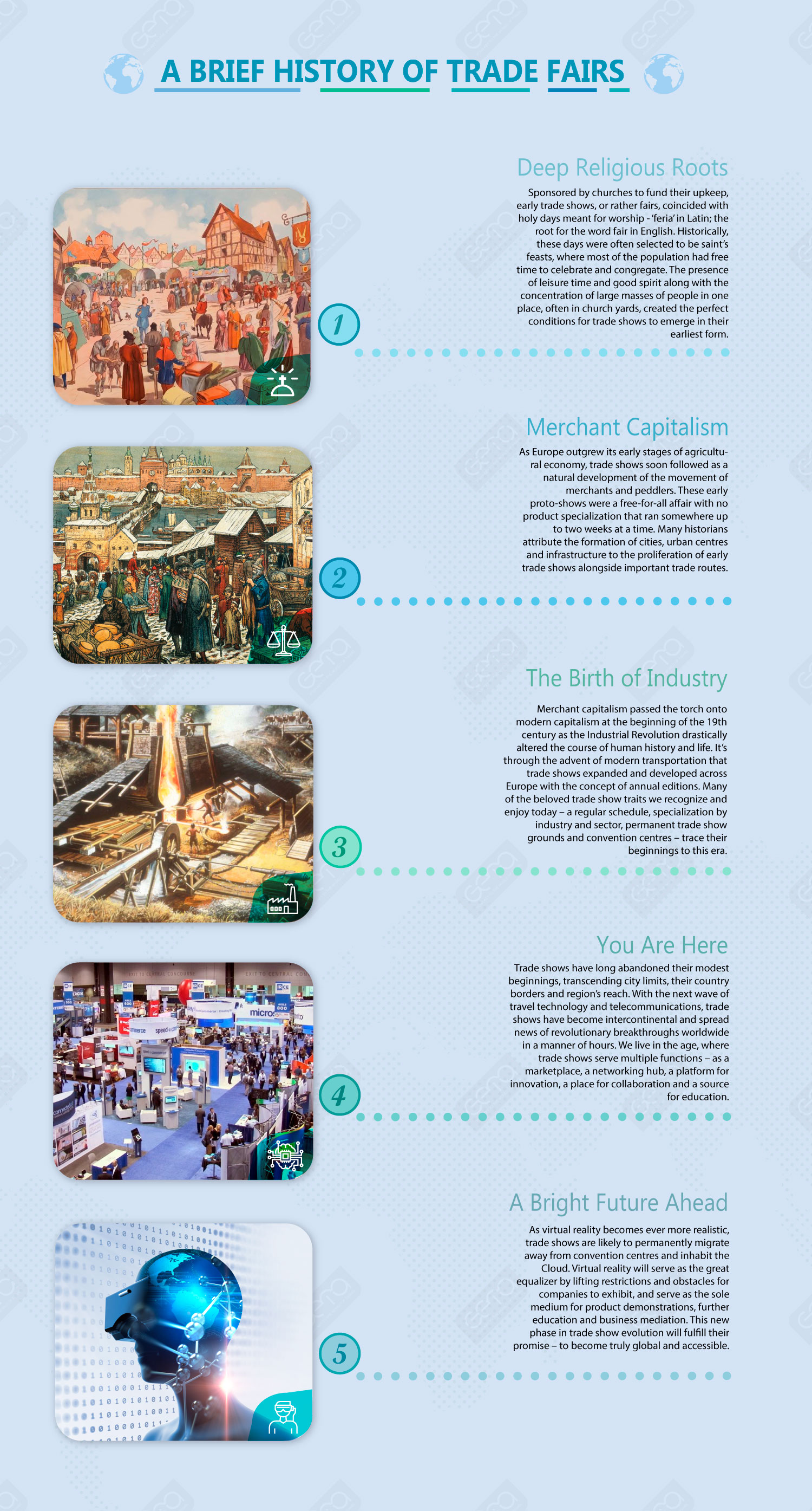 A Brief History of Trade Fairs